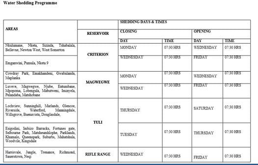 Bulawayo 48 hour water shedding schedule