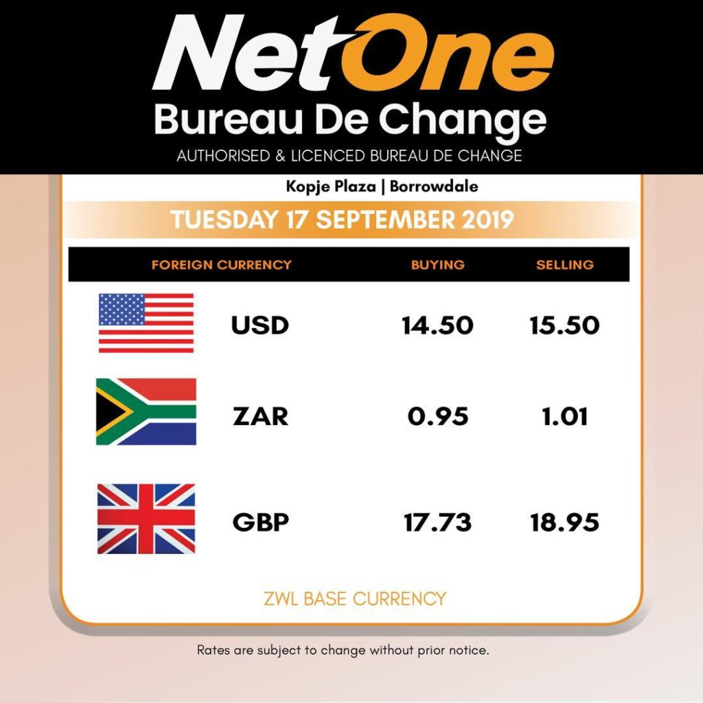Street vs Interbank rate 17 September 2019