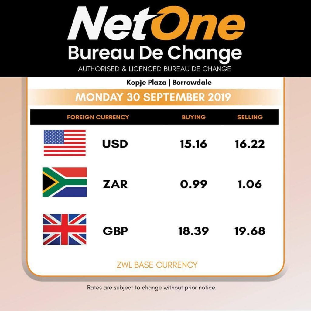 Interbank and Street Rates 30/09/19