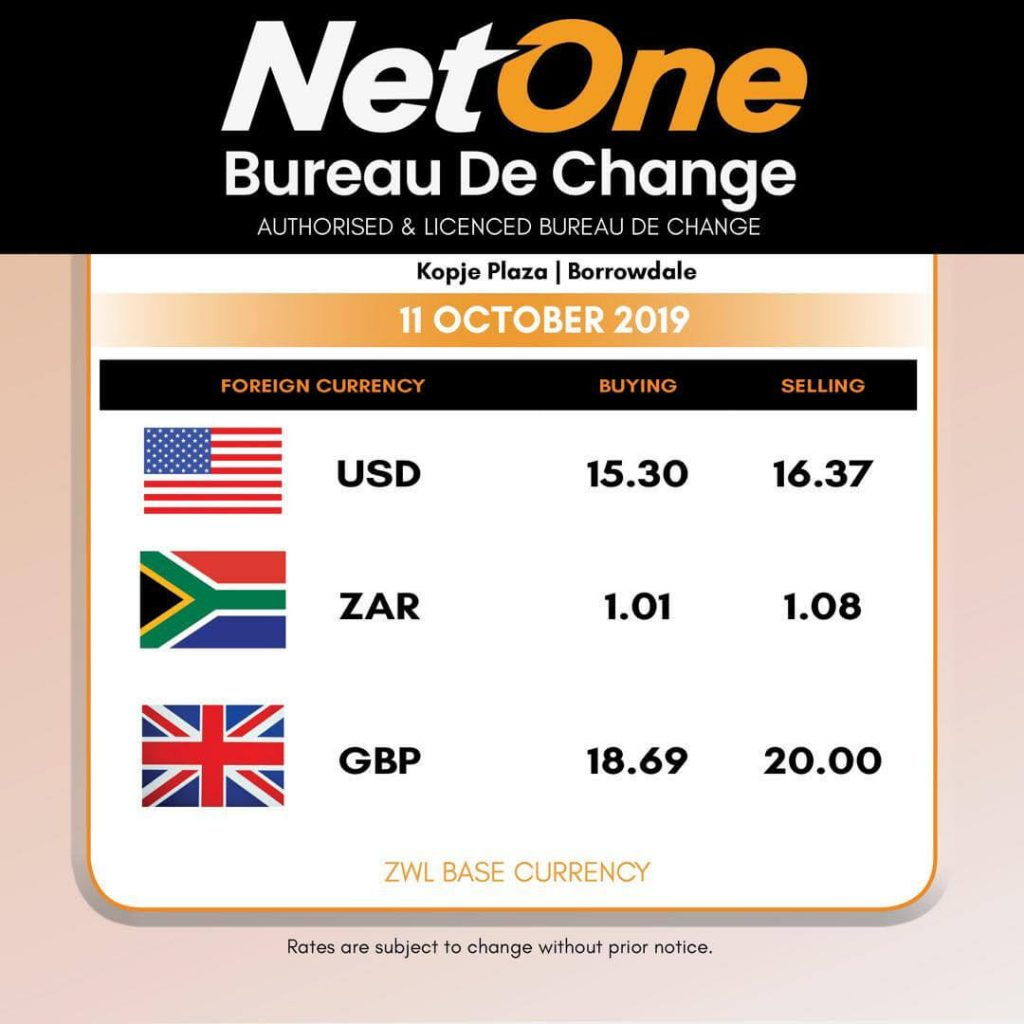 Interbank and street forex rates 11/10/2019